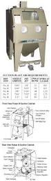 Sandblast Cabinet Parts Clemcopulsar Iii Suction Blast Cabinet Clemco Abrasive Blasting