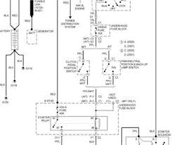 1996 chevrolet blazer starter wiring diagram questions with