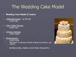 wedding cake model crime an introduction to the criminal justice system chapter 1
