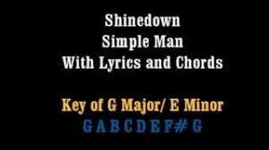 Pink Floyd Comfortably Numb Lyrics And Chords Hmongbuy Net Comfortably Numb Pink Floyd Lyric Chord Guitar