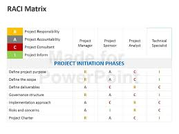 raci matrix editable powerpoint template