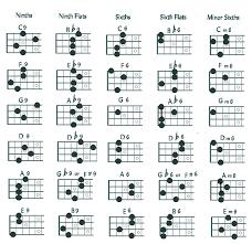 sweater weather guitar chords guitars mandolin chords