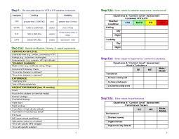 personal minimums worksheet