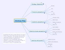 100 powerpoint mind map template creative and free powerpoint