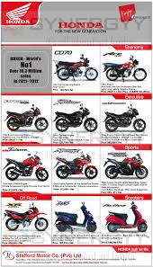 honda cbr list honda motor cycles updated prices in sri lanka april 2017 synergyy