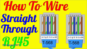 ethernet wiring diagram rj45 ethernet wiring diagrams