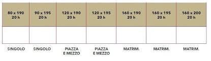 misura standard materasso misure standard letti dimensioni divano letto douglas with misure