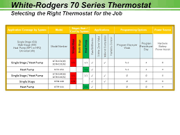 white rodgers thermostat manuals 1f78 wiring diagram white