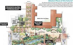 slo u0027s mission plaza plan calls for splash pad cafe and more the