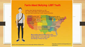 bullying and harassment bullying vs harassment bullying is a