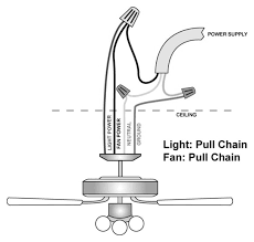 wiring wiring diagram of wiring a ceiling fan with a light 15938
