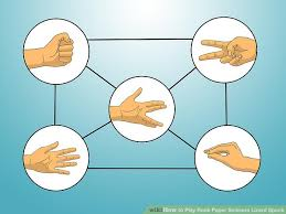 how to play the fish table how to play rock paper scissors lizard spock 3 steps