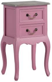Wohnzimmer Grun Rosa Die Besten 25 Rosa Wohnzimmer Ideen Auf Pinterest Graues Couch