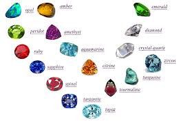 types of opal types of gemstones some important names of gemstones