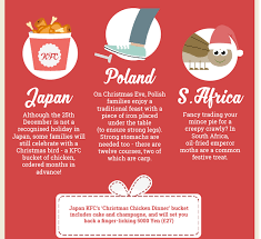 infographic interesting traditions from around the world