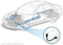 knock sensor honda civic honda civic knock sensor replacement cost estimate