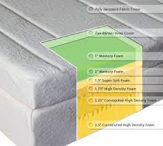 tempur pedic bed cover tempur pedic review by mattresslife com