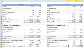 Excel Balance Sheet And Income Statement Template Financial Statement Analysis And Ratios Definition Subjectmoney Com