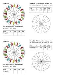 wheel of fortune ks3 ks4 practical activity for expectations in