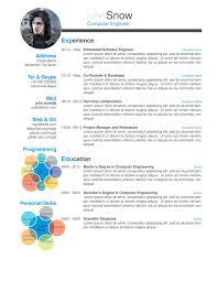 Resume Template In Latex Smart Fancy Cv Latex Template Sharelatex Online Latex Editor