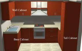 Design For Small Kitchen Cabinets Small Kitchen Cabinets Design Home Deco Plans