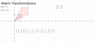 Transformations Geometry Worksheet Matrix Transformations Geogebra