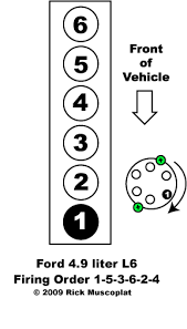 1994 ford f150 6 cylinder 4 9 6 cyl ford firing order ricks free auto repair advice