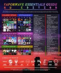 music optimized for abandoned malls u2014 vaporwave