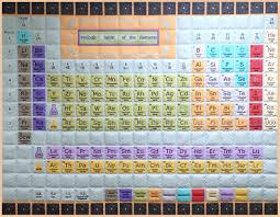 periodic table of the elements quilt
