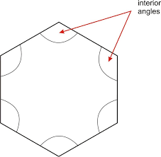 What Are The Interior Angles Of A Hexagon Sum Of The Interior Angles Of A Polygon Ck 12 Foundation