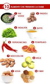 alimentazione ricca di proteine cibi ricchi di proteine e fibre