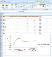 Excel Chart Template Move Or Delete A Custom Chart Template Chart Template Chart