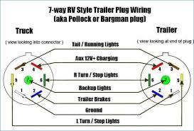 luxury enclosed trailer wiring images electrical chart ideas