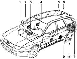 honda accord coupe controls circuit wiring diagram all about