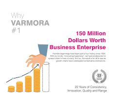 Floor Covering International Welcome To Varmora Granito Pvt Ltd A Leading Manufacturer Of