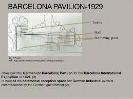 Barcelona Pavilion Floor Plan Works Of Mies