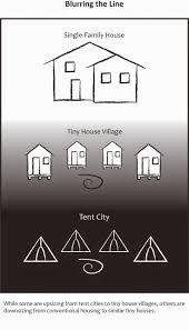 27 best tiny house statistics images on pinterest tiny house
