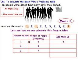 basic algebra worksheet by msfattouh teaching resources tes