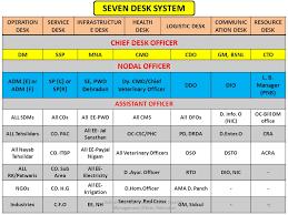 Service Desk Officer Tuin Vkikrdkyhu Ifjpkyu Dsunz O Lsou Msld Fllve Tuin Nsgjknwu 1