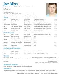 Example Of A Dance Resume Example Of A Dance Resume For College Tensile Test Results For