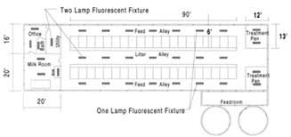 10 Stall Horse Barn Plans Dairy Lighting System Milkproduction Com