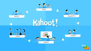 kahoot is a fun free game based classroom response system
