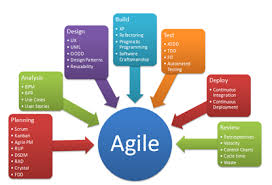 business analyst what is an agile business analyst