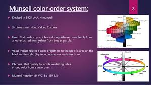 color science and optics prosthodontics