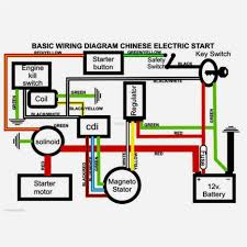 razor e100 and e125 electric scooter parts best chinese wiring