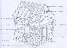 timber frame design using google sketchup download 37 best post and beam drawings images on pinterest timber frames