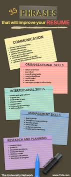 35 phrases that will improve your resume the university network what skills to include in your résumé in 2017