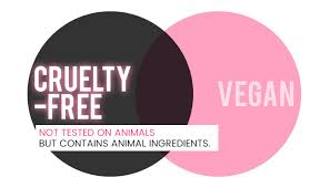 what u0027s the difference cruelty free and vegan