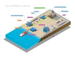 grid integration u2013 sandia energy