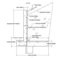 Concrete Retaining Walls Design Home Design Ideas - Concrete retaining walls design